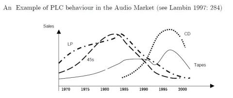audio-plc